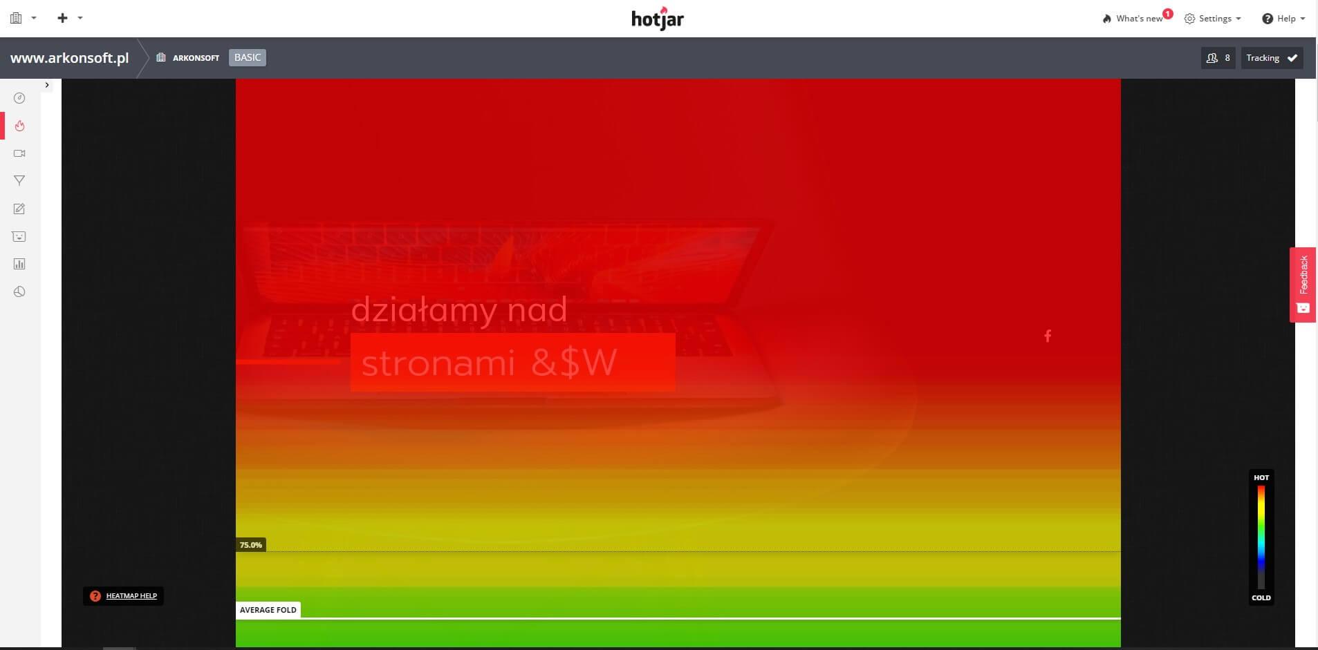 Heatmapa zprogramu Hotjar.